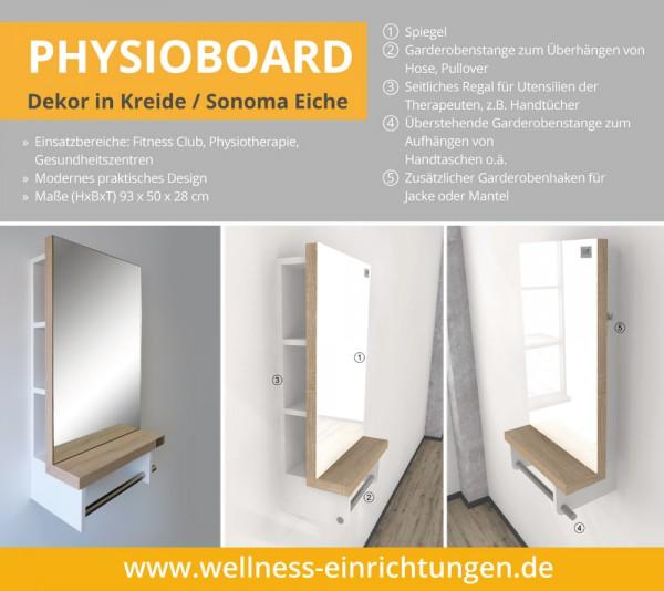 Physioboard